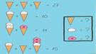 Bu dondurma kaç lira eder? İnternette viral olan matematik sorusu