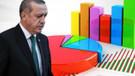 Polimetre'den 2023 anketi: AK Parti oyları ne kadar düşecek?