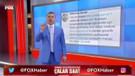 FOX TV The Marmara otele dava açıyor
