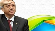 Erdoğan'a güven veren şok anket! Sonuçları şaşırtacak!