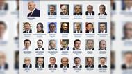 Son Dakika: 65. Türkiye Cumhuriyeti Hükümeti açıklandı! Binali Yıldırım Bakanlar Kurulu listesi