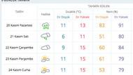 İstanbul saatlik hava durumu saat 21.00'a kadar...