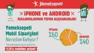 Mobil sipariş trendi: iPhone'danburger,Android'denpizza
