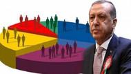Yeniçağ yazarı: Erdoğan, yaptırdığı anketlerden istediği sonuçları alamıyor, AKP'nin oyu yüzde 40