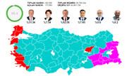 CHP'nin Adil Seçim verilerine göre Erdoğan yüzde 52,53