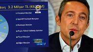Fenerbahçe'de karanlık tablo: Ali Koç kulübün borçlarını açıkladı
