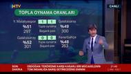 Rıdvan Dilmen'den flaş derbi yorumu: Beşiktaş sokak kedisi, Galatasaray ev kedisi