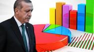 AKP'nin kendi yaptırdığı ankette bile oyu Yüzde 32,7'ye düştü