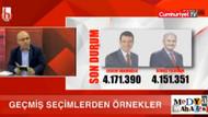 Necati Özkan: Ekrem İmamoğlu bütün Türkiye tarihinin en yüksek oyunu aldı
