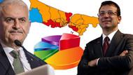 İşte İstanbul seçimi için yapılan son 2 anket