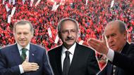 Seçimin medyadaki şampiyonu AKP