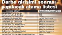 İşte FETÖ/PDY'ci darbecilerin hazırladığı TSK atama listesi!