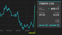 Londra swap piyasasında gecelik Türk Lirası faizi neden yüzde 400'ü aştı?