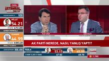 Cem Küçük AKP medyası yöneticilerini istifaya çağırdı