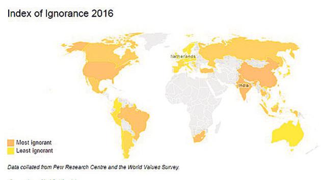 En cahil ülkeler listesinde Türkiye kaçıncı sırada?