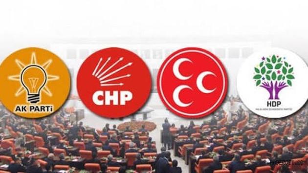 CHP, MHP ve HDP'deki Cemaatçi isimleri açıkladı