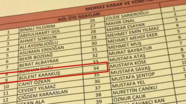Son Dakika… FETÖ'ye üyelikten soruşturulan isim AKP MKYK listesinde