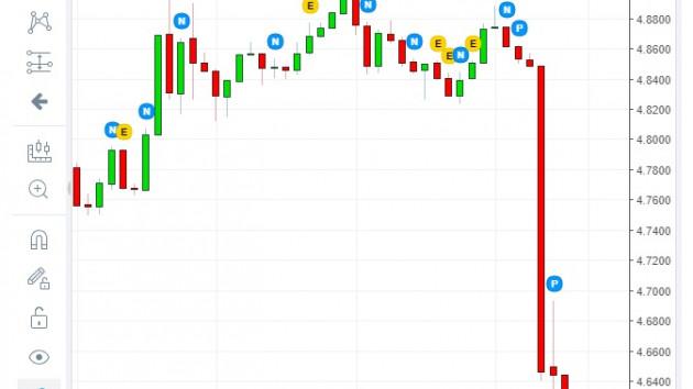 Son dakika... Merkez Bankası acil toplandı: Faiz arttı, Dolar böyle çakıldı