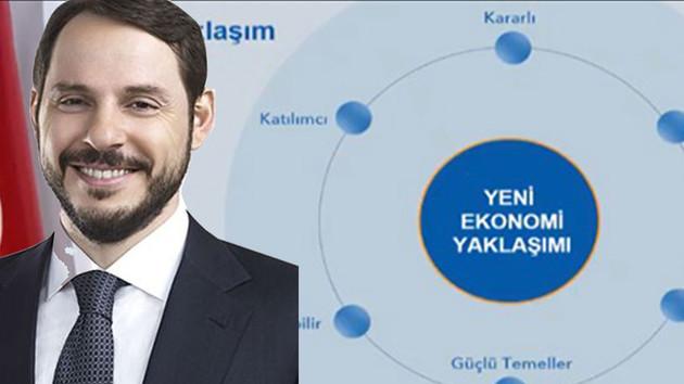 Financial Times: Türkiye'nin daha iyi bir PowerPoint sunumuna ihtiyacı var