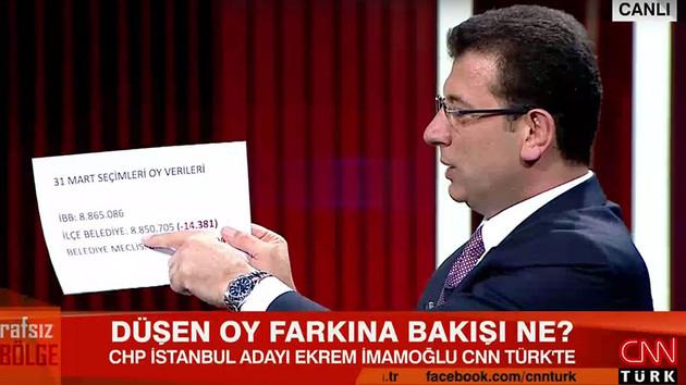 İmamoğlu AKP'li seçmene oy pusulası verilmedi iddiasına ne dedi