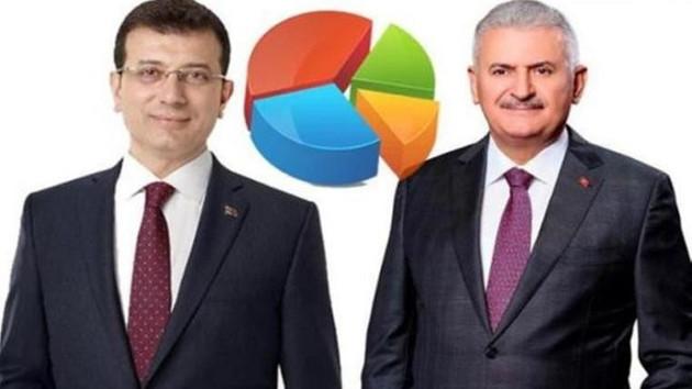 AKP Genel Merkezi'nde ekrana yansıyan sonuçlar!
