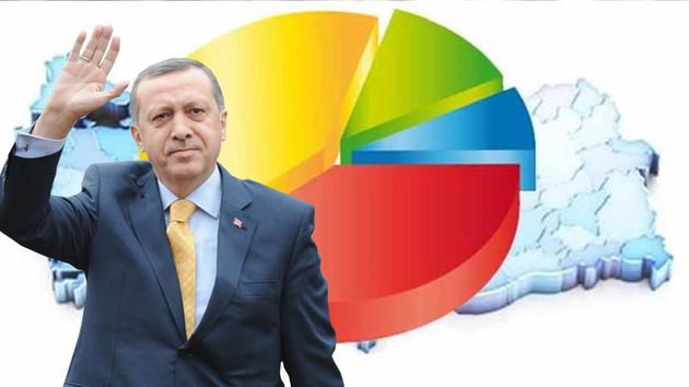 MetroPOLL Araştırma anketi: Erdoğan'a onay verenlerin oranında sert düşüş!