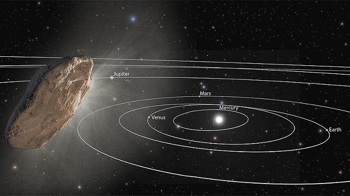 NASA'nın geçen yıl keşfettiği garip gök cisminin sırrı çözüldü