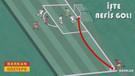 Göztepe ve Başakşehir'den beIN Sports'a görüntü tepkisi