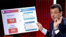 CNN Türk ve Ahmet Hakan Ekrem İmamoğlu ile canlı yayını niye erken bitirdi?