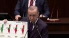 Erdoğan'ı kızdıran olay: Arkadaşlar acele etmeyin