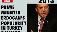 Halkın Yüzde 62'si Erdoğan'ı destekliyor! Çarpıcı araştırma!