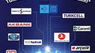 İşte Türkiye'nin en değerli markası!