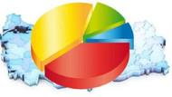 Başkanlık sistemine destek: Yüzde 58.7