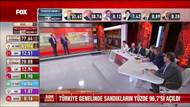 24 Haziran seçimlerini Türkiye FOX'tan izledi: Reyting sonuçları