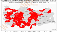Polimetre çalışması: AKP, CHP, MHP, İYİ Parti, HDP oy oranları