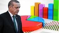 Optimar'ın anketinde çarpıcı sonuç! AK Parti yüzde 35 CHP yüzde 18.8