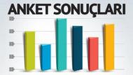 AKP ve MHP'nin en yüksek oy alacağı iller hangileri?