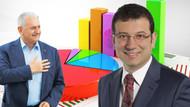 İstanbul'da seçim sonuçları açıklandı! İşte aradaki fark