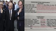 Türkiye Futbol Federasyonu'nda tuhaf ortaklık