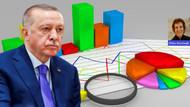Cumhurbaşkanlığı seçimi anketi: Erdoğan'ın oy oranı yüzde 38,5'e geriledi