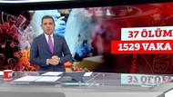 24 Mart 2020 Reyting sonuçları: Fatih Portakal, Eşkıya Dünyaya Hükümdar Olmaz, Hekimoğlu, Ramo