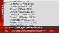 NTV'de canlı yayında skandal hata: Bakanın sahte hesabını...