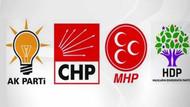 AK Parti Yüzde 48,2 CHP Yüzde 32.. Son anket!