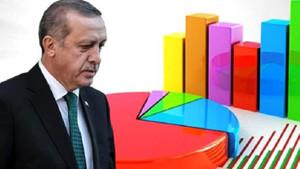 KONDA Genel Müdürü Bekir Ağırdır: AK Parti'nin oyu şu anda 30'un altında