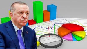 Metropoll seçim anketi: AKP yüzde 40, CHP yüzde 25,5, HDP yüzde 12,1, MHP yüzde 10,1