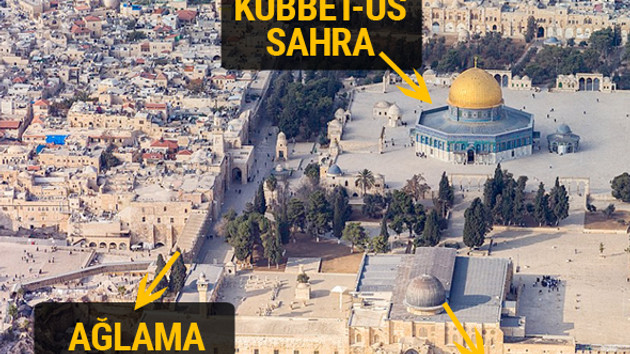 Mescid-i Aksa, Harem-üş Şerif, Kubbet-üs Sahra... Kudüs neden bu kadar önemli?