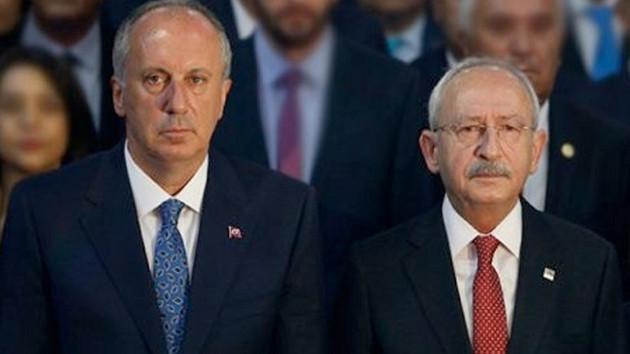 CHP Yönetimi Muharrem İnce'yi genel merkeze çağıracak