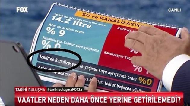 Yıldırım'a yakın bir isim: FETÖ ve İzmir'den kalma karton bilgi bizi yıktı
