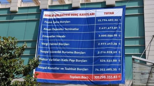 AK Partili eski başkandan borcunu açıklayan CHP'li başkana dava